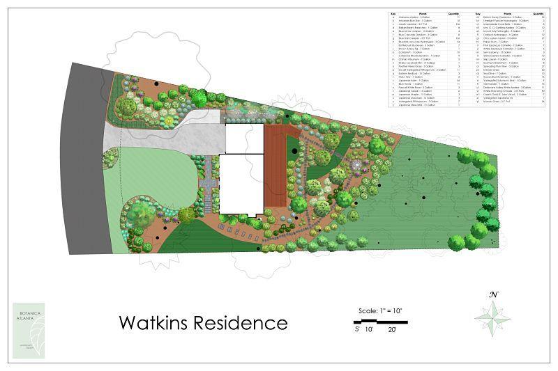 Master Plan Drawings Landscape Design Landscape Design Software Landscape Plans