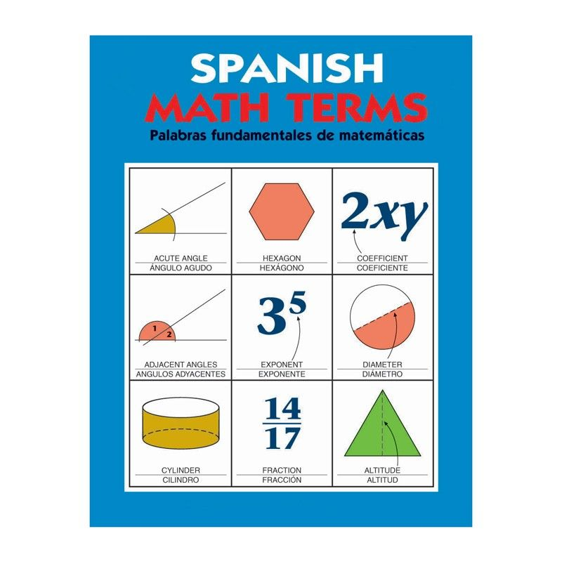 mathematical terminology product Math glossary middle school math math school all ages learn with flashcards, games, and more — for free.