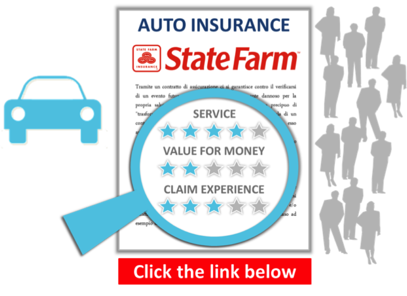 Independent Consumer Reviews For State Farm Auto Insurance Https