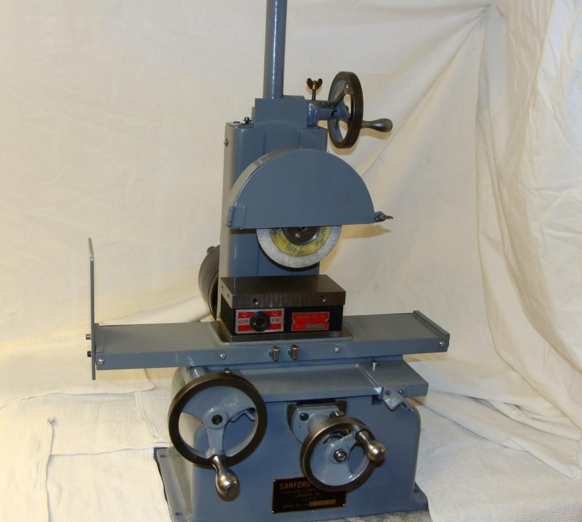 Belt grinder plans uk