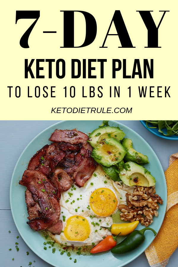 how to get 75 fat in keto diet