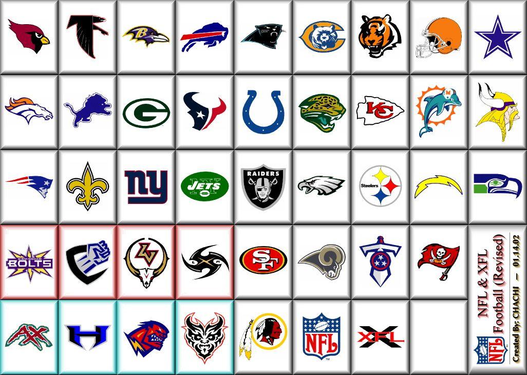 NFL+Football+Team+Names+Logos | Football team names, Nfl
