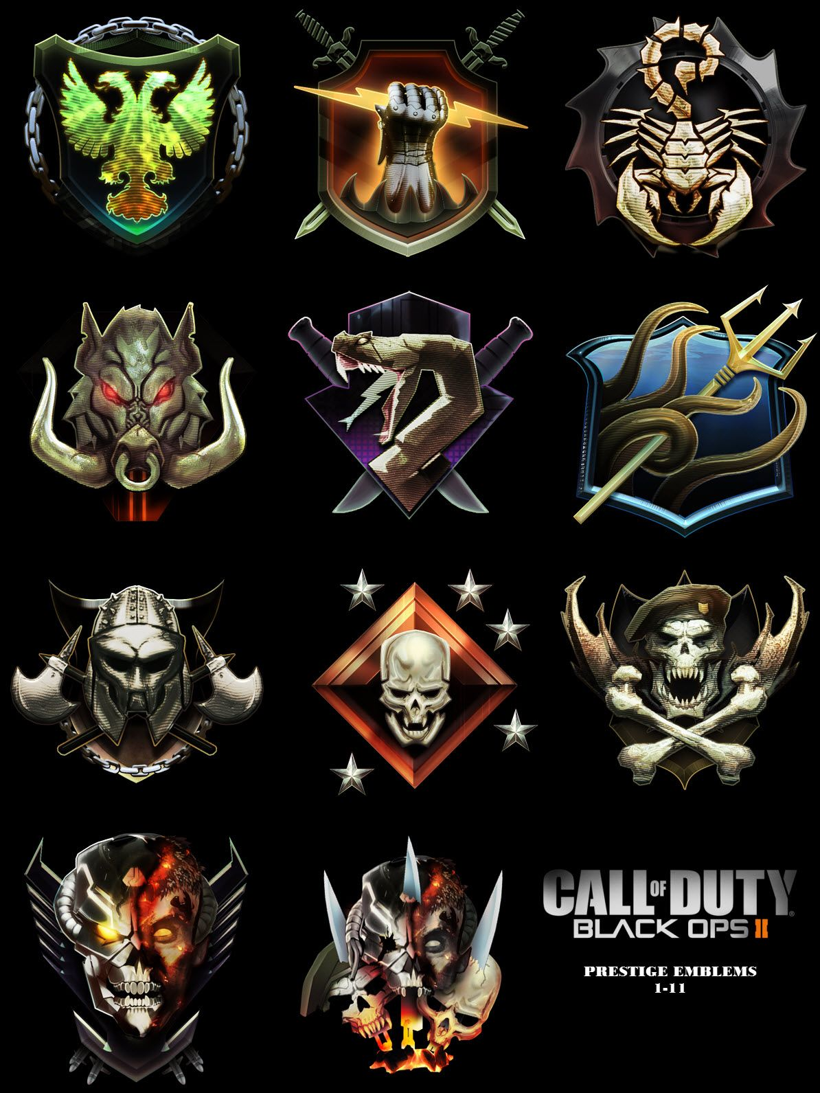 Cool Call Of Duty Emblems : emblems, Chart, Prestige, Emblems., Which, Favorite?, Duty,, Black