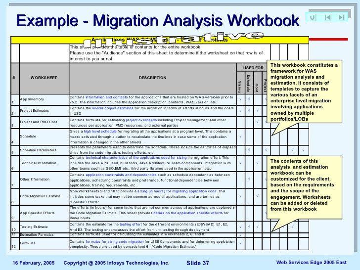 aws server migration service documentation