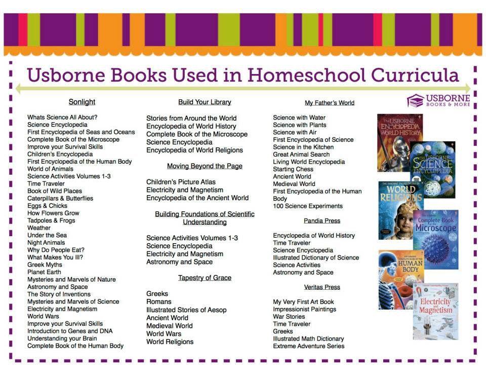 Usborne booklist match ups to various homeschool
