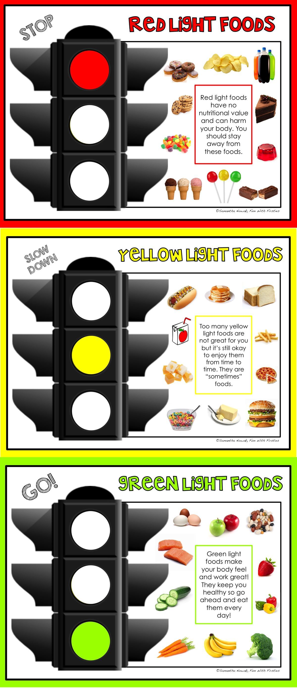 All About Traffic Light Eating And Red Light Foods