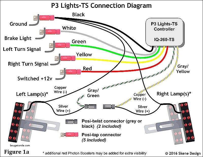 5 Wire To 4 Trailer Wiring Diagram Elegant Skene P3: 5 Wire Trailer Wiring Diagram At Jornalmilenio.com