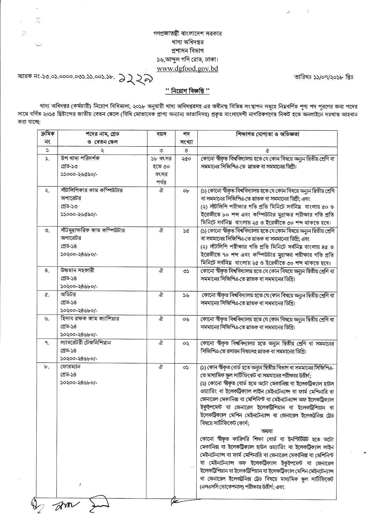 Pin on Government / Govt jobs circular in Bangladesh