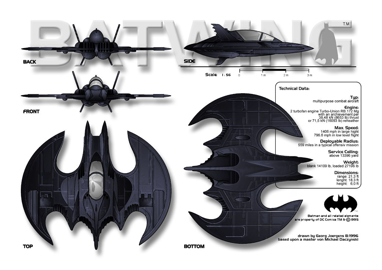 Batwing (movie: Batman, 1989)