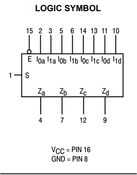 [DIAGRAM] 74ls151 Pin Diagram