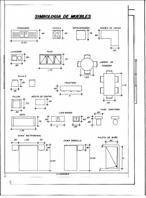 medidas de muebles para planos arquitectonicos graphic ForMedidas De Muebles En Planta