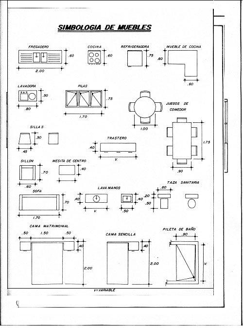 medidas de muebles para planos arquitectonicos graphic