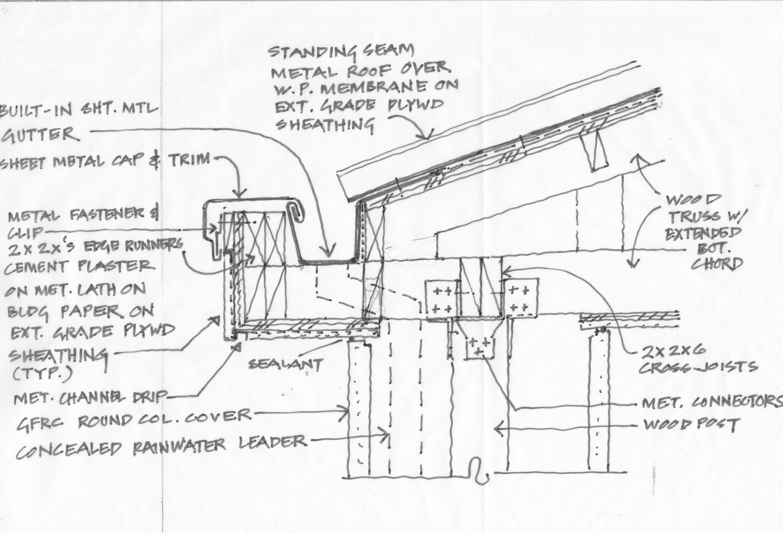 Built In Gutter Detail My Own Architectural Designs In
