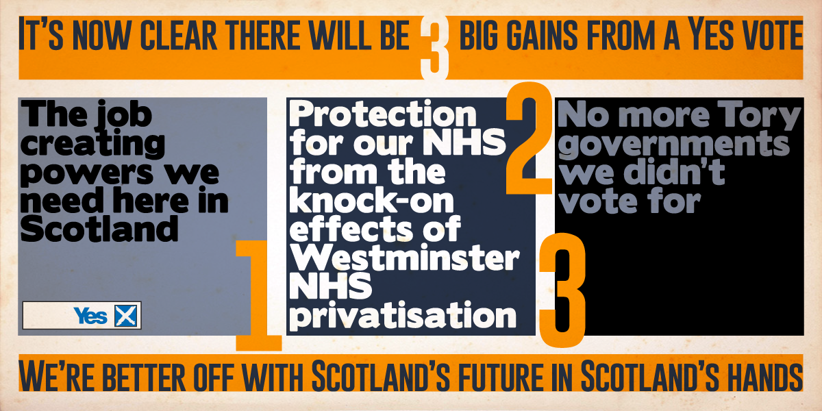 Graphic Saying It S Now Clear There Will Be 3 Big Gains From A Yes Vote 1 The Job Creating Powers We Need Here In Scotland 2 Protectio Scottish Independence Scotland Free Personals
