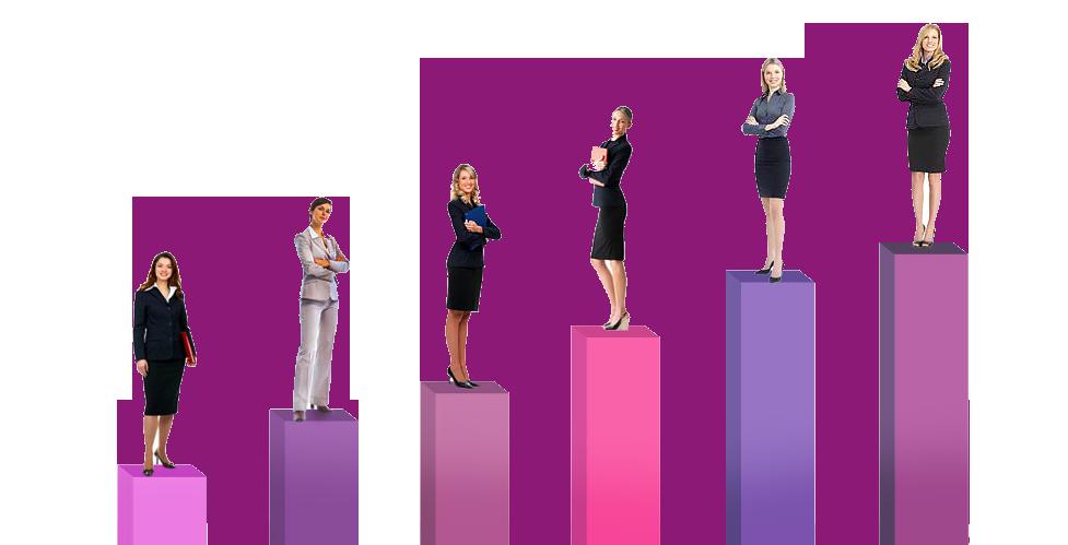 Avon careers avon advance techniques цена