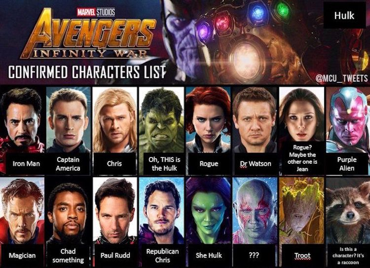 So What Is Your Superpower And Your Superhero Name Avengers Superhero Names Marvel Avengers Funny