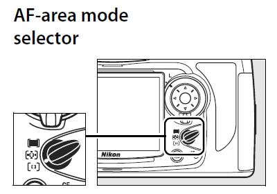 """Nikon D700 AF-Area Mode Selector 0 Just doing a little """"homework"""""""