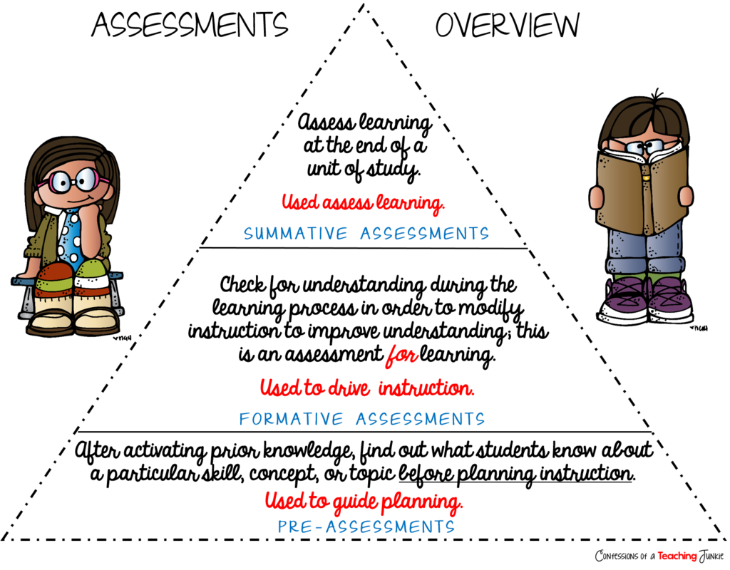 What Is A Differentiated Responsive Classroom