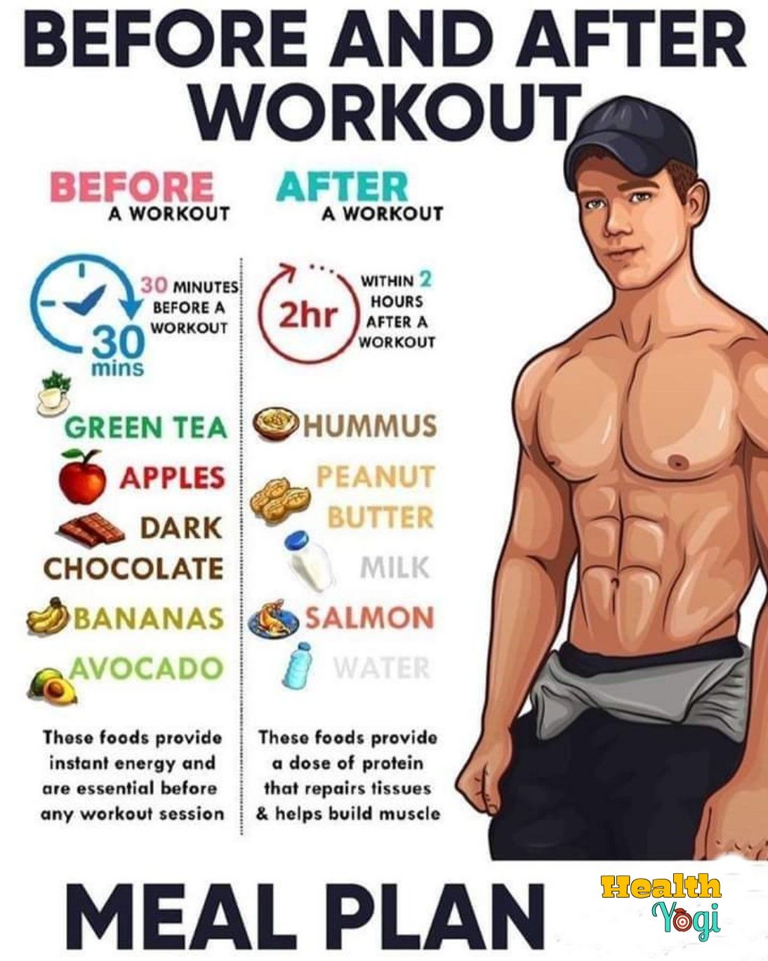 Pin On Health And Fitness Guide Tips Motivation