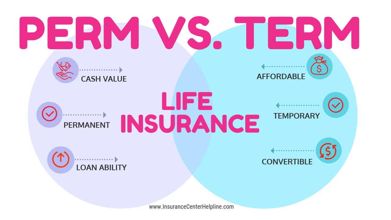 If You Are Shopping For Lifeinsurance You Probably Asked