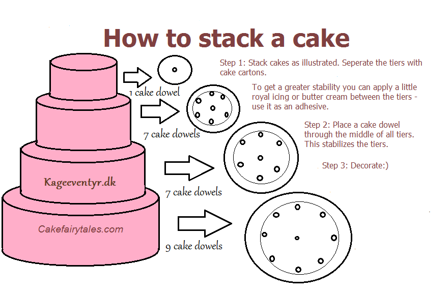 Cake Fairy Tales How To Stack A Wedding