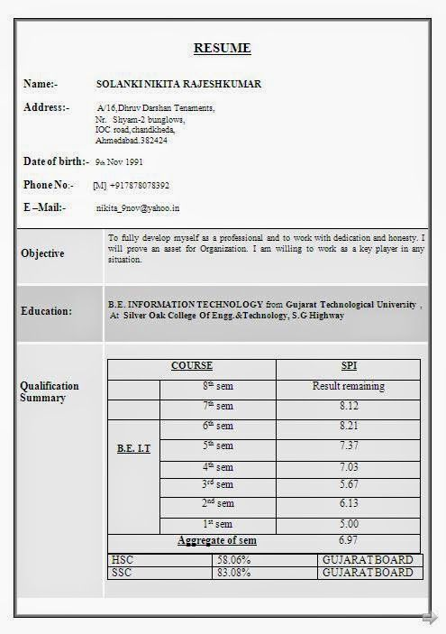 curiculum vitae template Sample Template Example of Excellent - resume formats free download word format