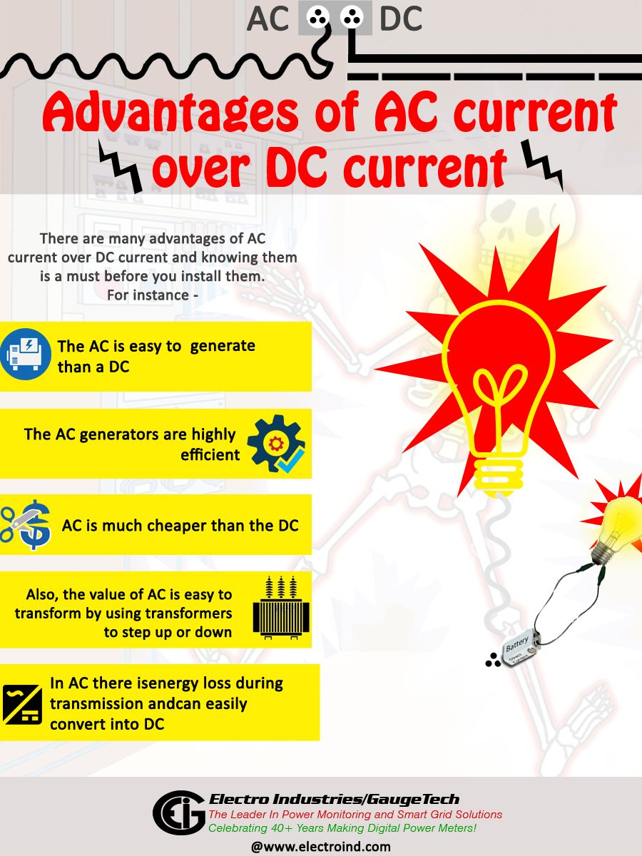 Advantages Of Ac Current Over Dc There Are Many The From A Battery Is Direct