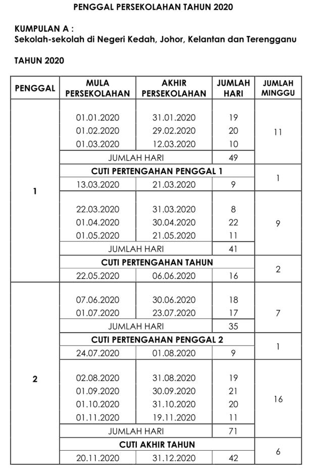 Cuti Sekolah 2020 Takwim Penggal Persekolahan Kpm A B In 2020 Calendar Sheet Music English