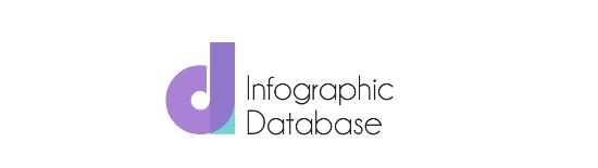 infographicdatabase.com