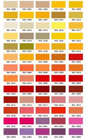 Renkler Ve Isimleri Ile Ilgili Görsel Sonucu Renkler Periodic
