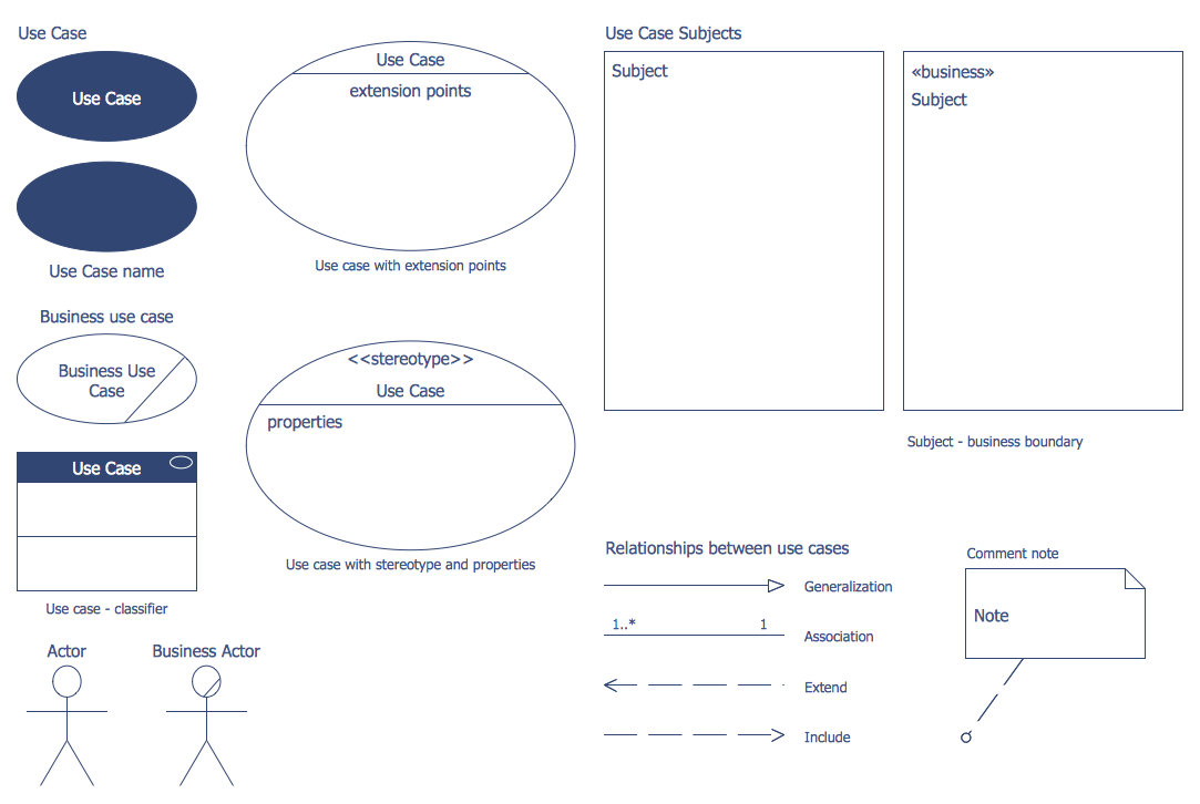 diagram - Use Case Diagram Program