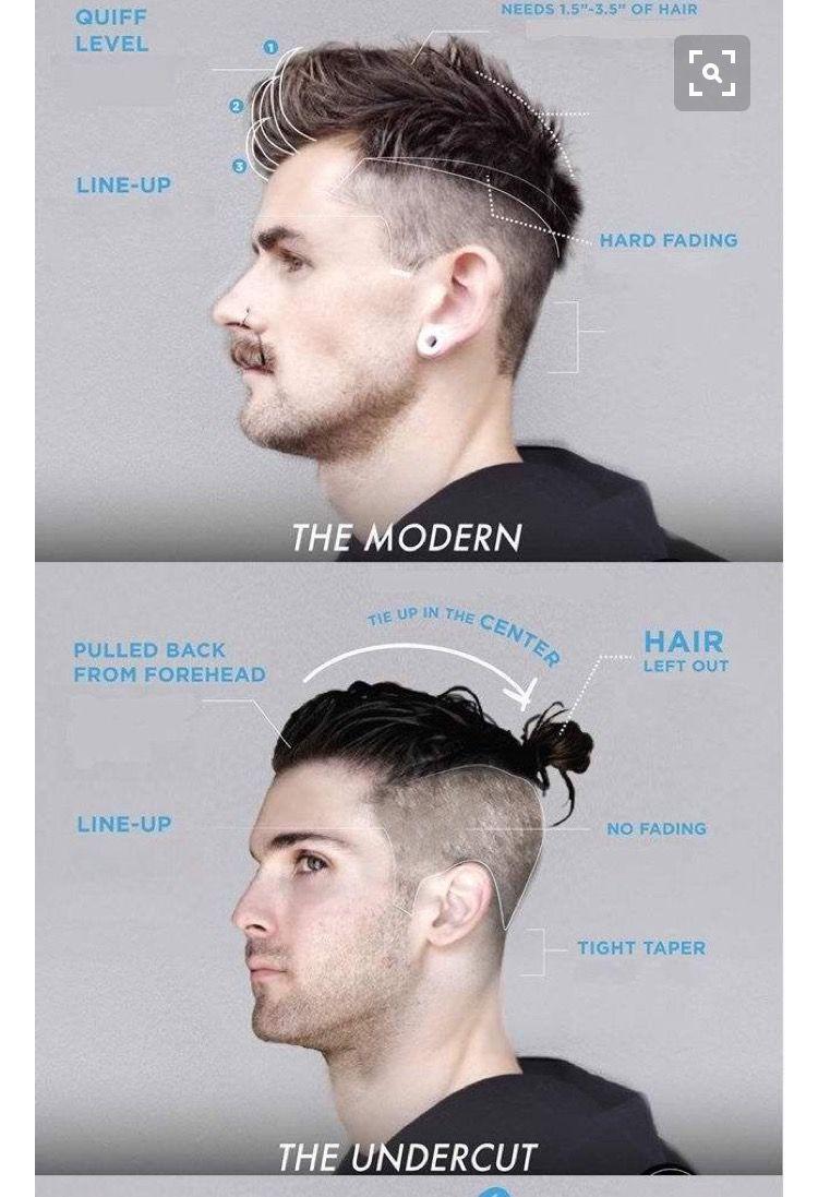 Pin by steve spalding on hair cuts pinterest hair style hair