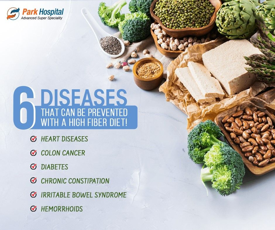 Did You Know That Fiber Offers High Nutritional Value And Is An Important Factor In Maintaining A Healthy Diet Believe It High Fiber Diet Fiber Diet Nutrition