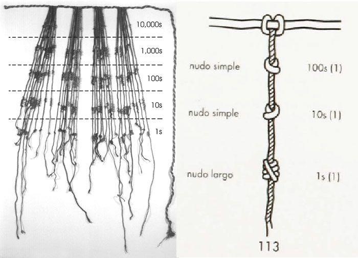 Pin En Diagrams