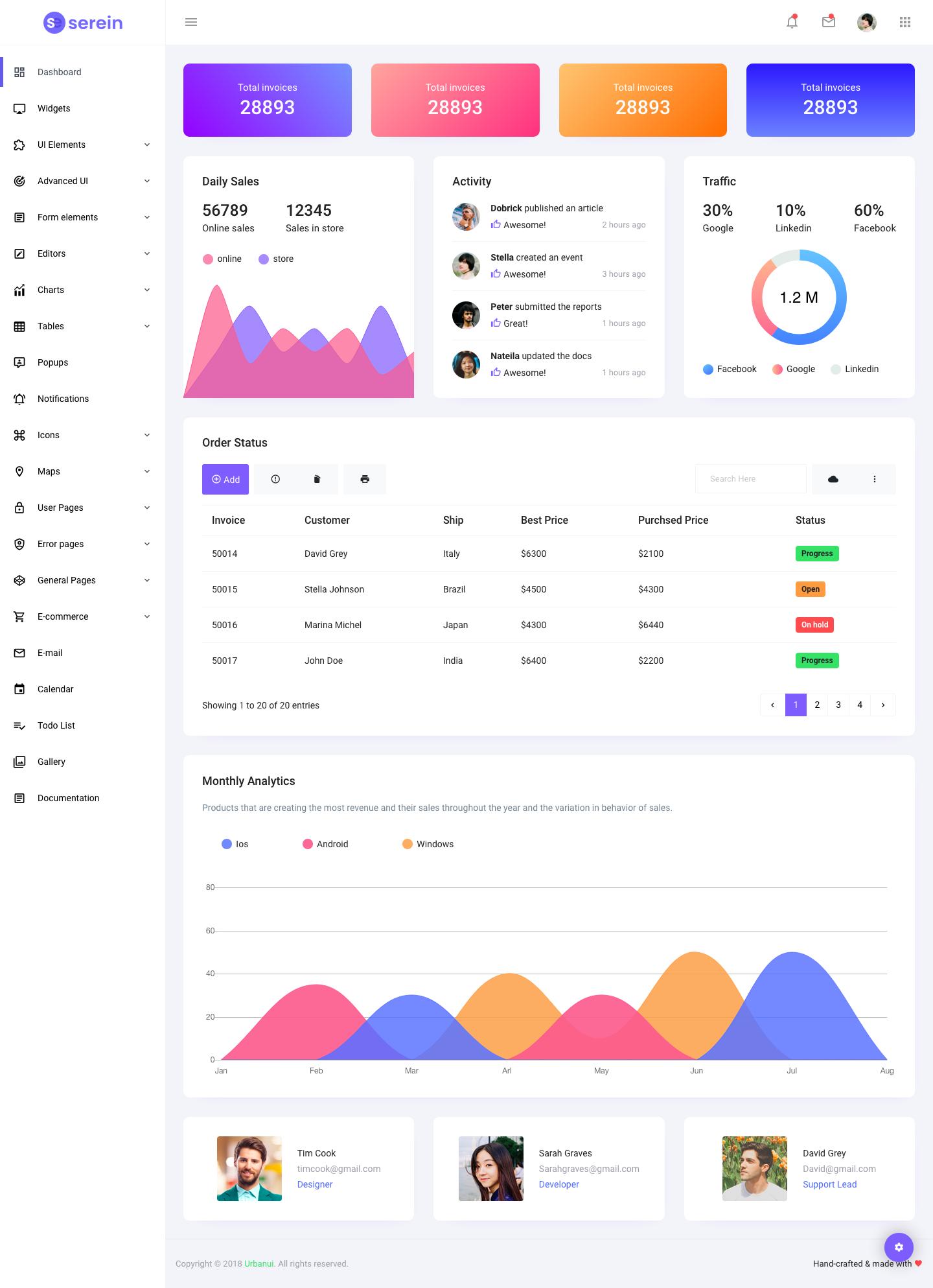 Serein Bootstrap Admin Dashboard Template Dashboard Template Admin Panel Template Dashboard Design