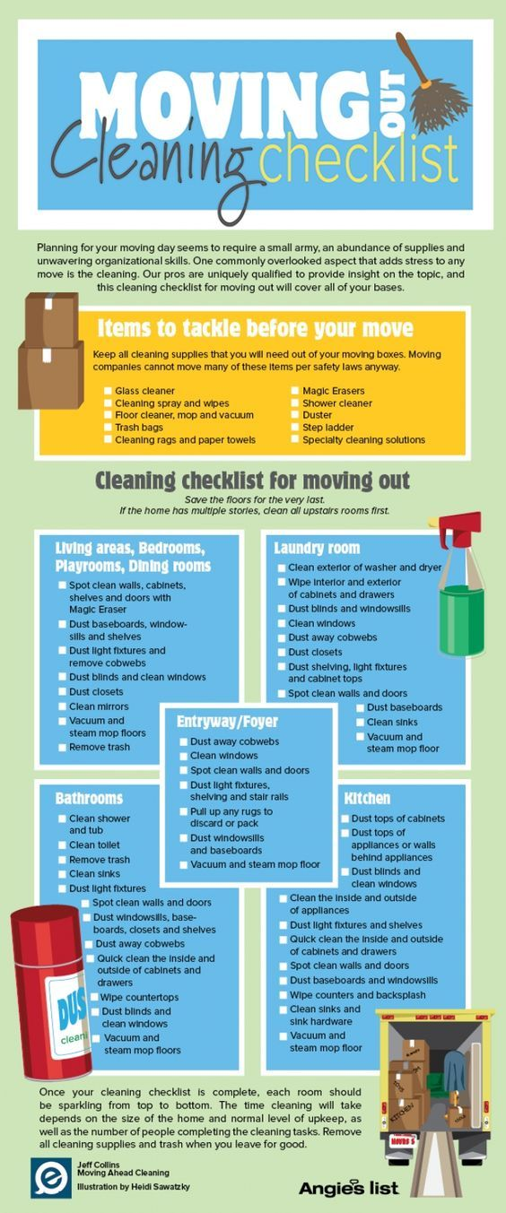 Infographic: Moving out Cleaning Checklist | Cleaning checklist ...