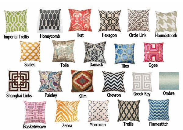 all you need to know about trendy fabric patterns and their names decor diy no designer. Black Bedroom Furniture Sets. Home Design Ideas