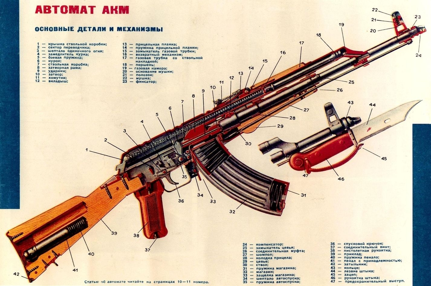 Image result for russian cold war ak 47 manual ak47 variant image result for russian cold war ak 47 manual pooptronica Images