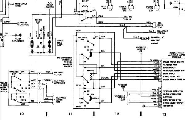 89 Jeep YJ Wiring Diagram | ... -looking-wiring-diagram-87-yj-wiper-motor- wiring-yj.jpg | Car care, Jeep, MotorPinterest