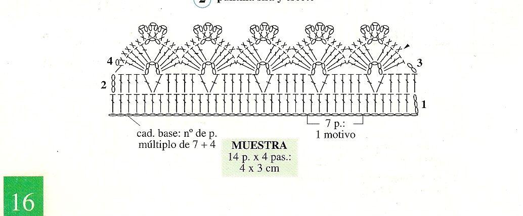 Tejidos De Servilleta Movi   toallas de manos panuelos o servilletas ...