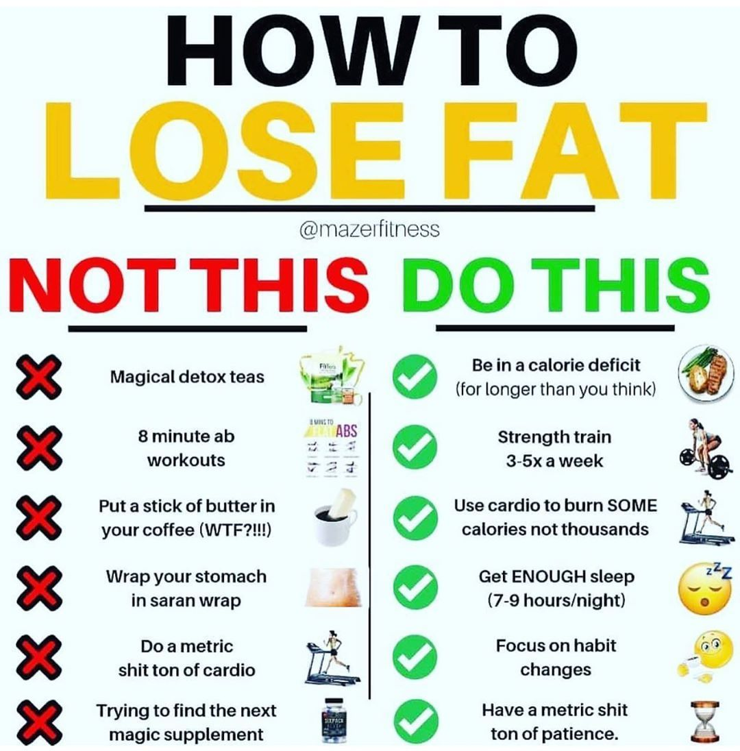 Pin On Simple Weight Loss Plan