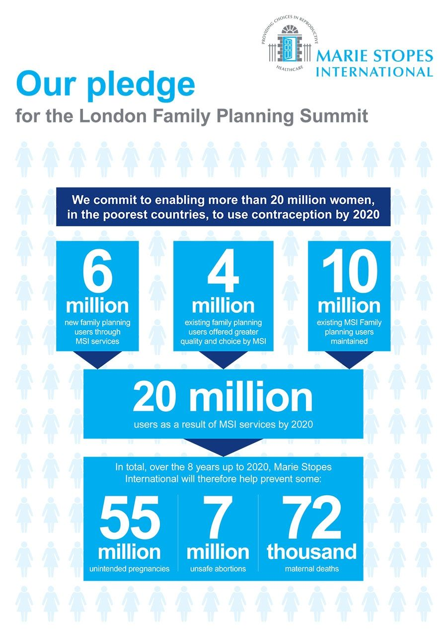 Marie Stopes International Made Their Pledge At The London Summit On Family Planning Family Planning London Family How To Plan