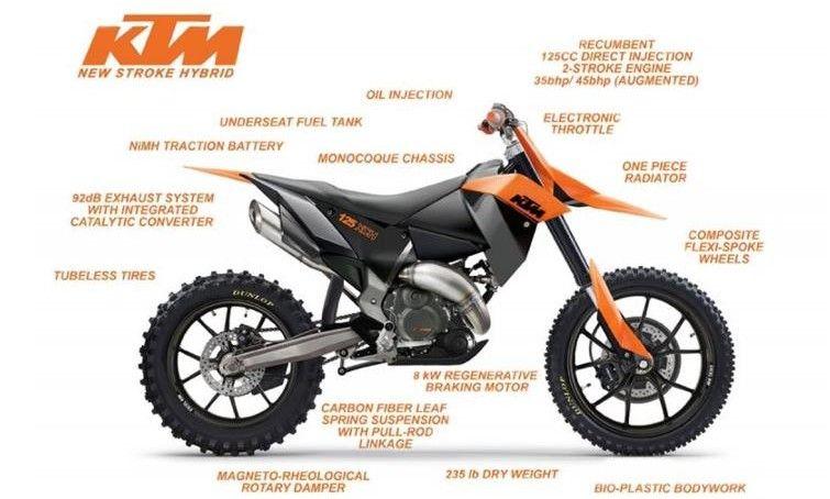 Ktm Hybrid Google Search Ktm Dirtbikes Motorcycle Dirt Bike
