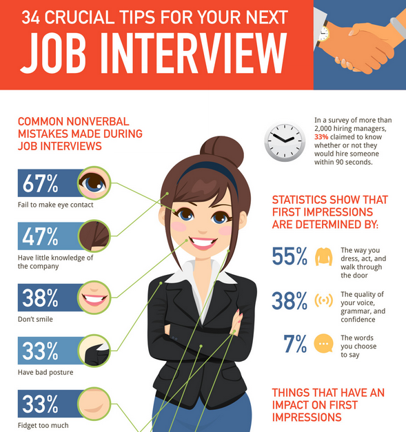 tips for first job interview