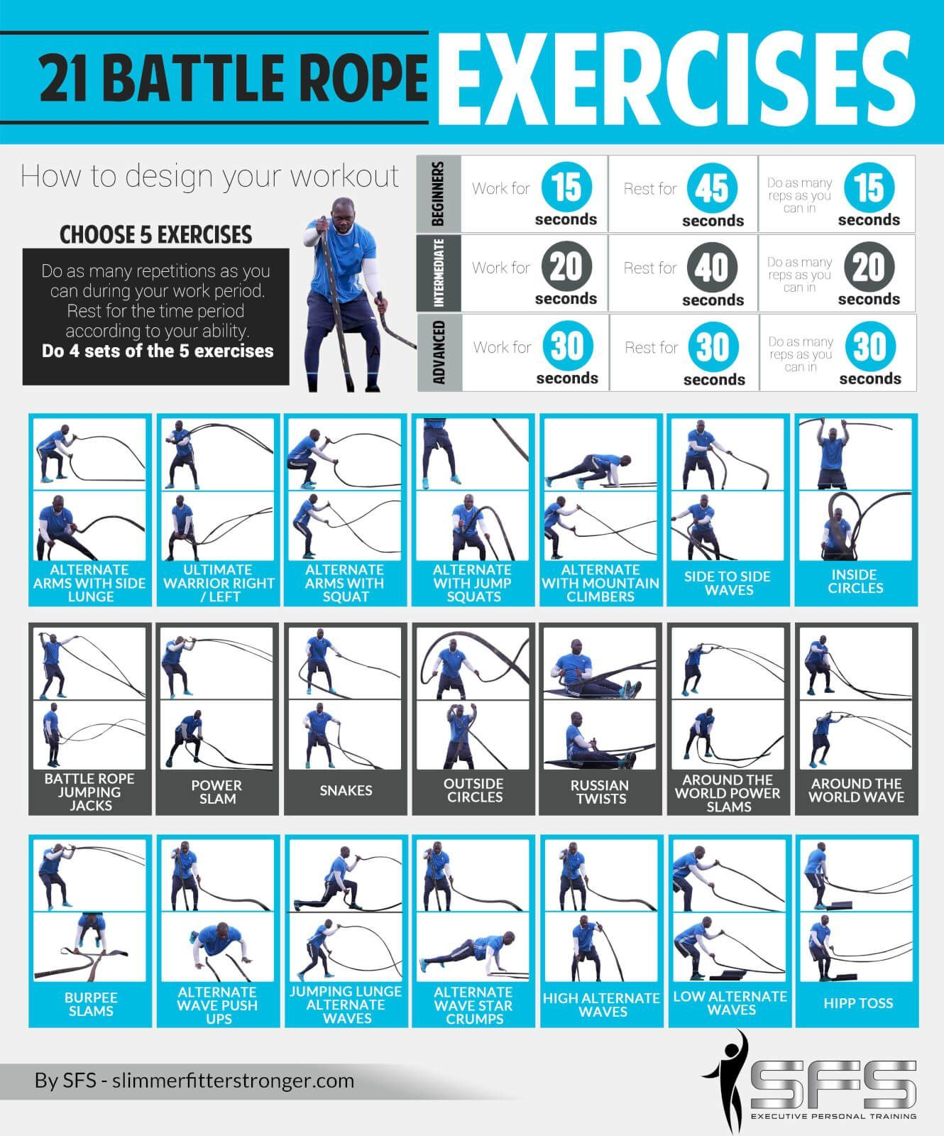 21 Battling Ropes Exercises For Your Battling Ropes Workout You Can Use This Infographic To Learn Battle Rope Exerc Rope Exercises Battle Ropes Hiit Workout