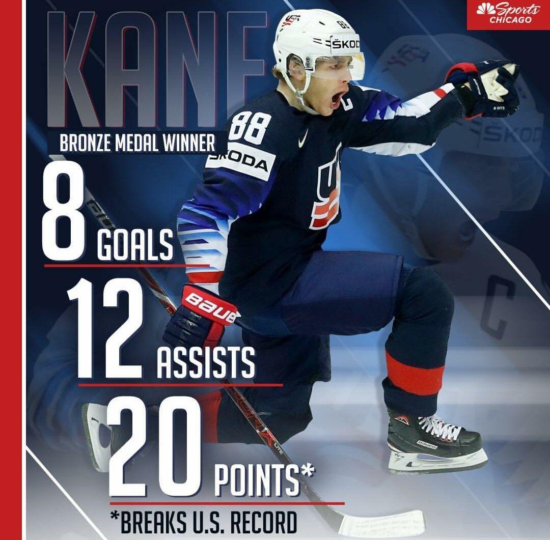 Pin By Scott Johnson On Patrick Kane Usa Hockey Chicago Sports Blackhawks Hockey