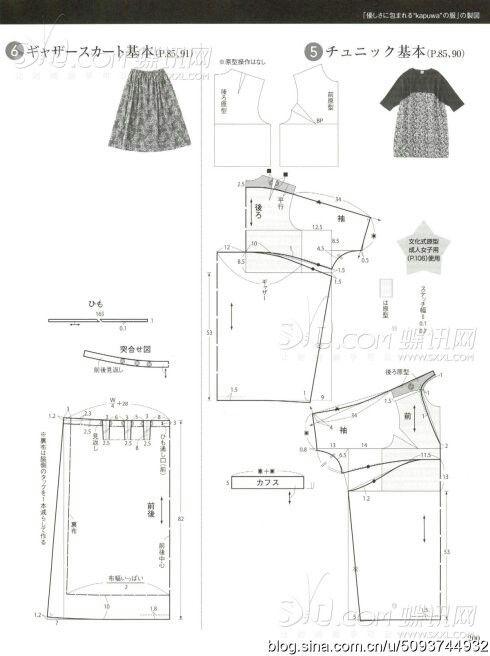 Pin de k en sewing dress | Pinterest | Costura, Chaquetas y Moldes