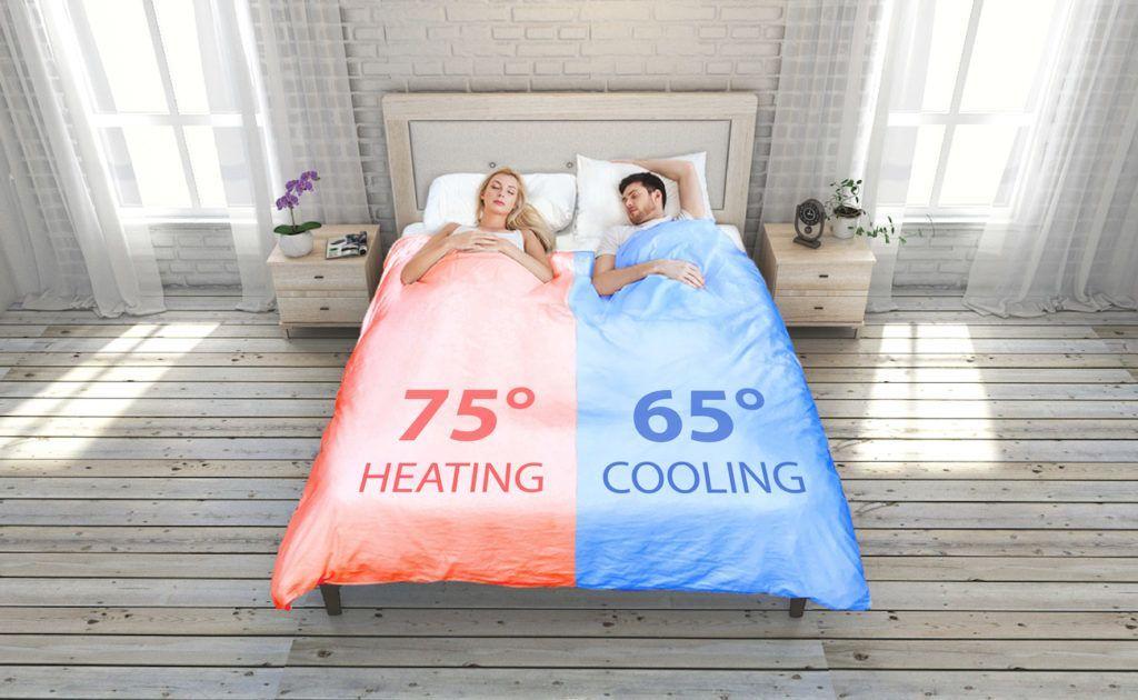 Smartduvet Breeze Self Making Temperature Bed Cool Rooms Cute