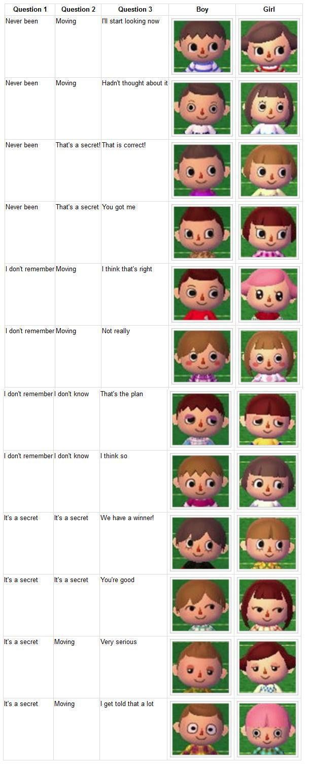 Perfect 20 Pics Animal Crossing New Leaf Girl Hairstyle Guide And Review Animal Crossing Hair Hair Color Guide Hair Guide