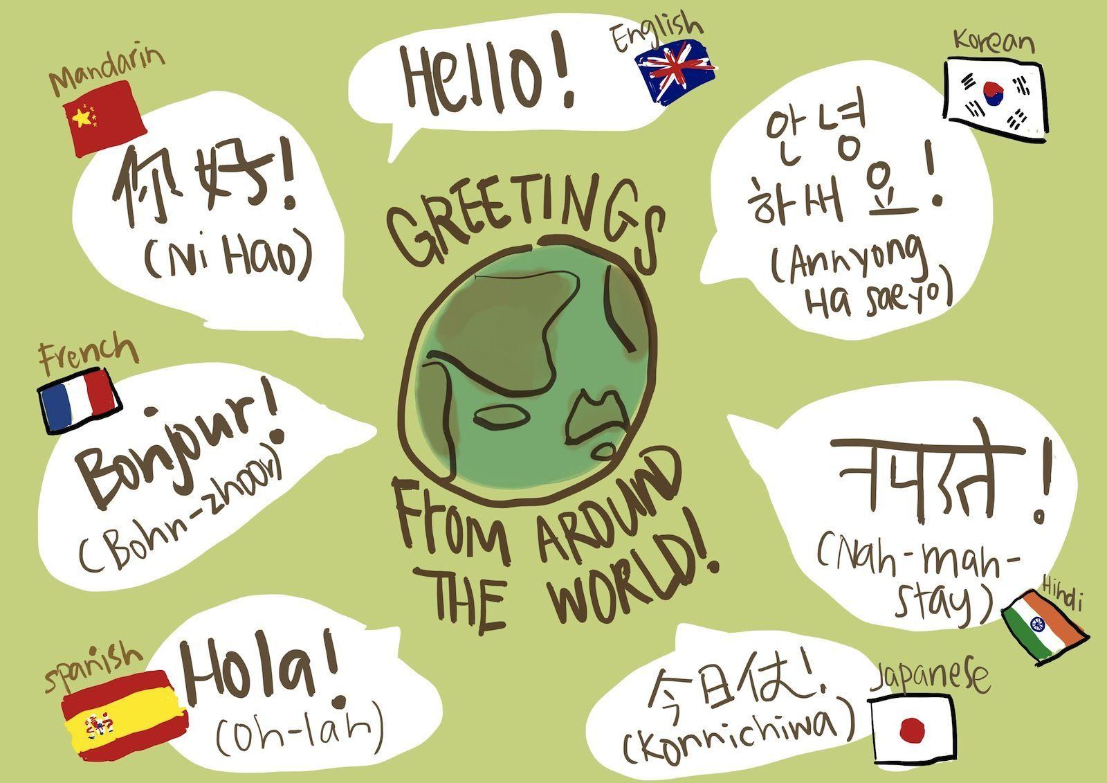 multi language에 대한 이미지 검색결과 Greeting poster, Ways to say